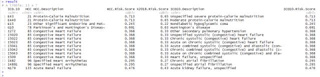 hcc_summary_output